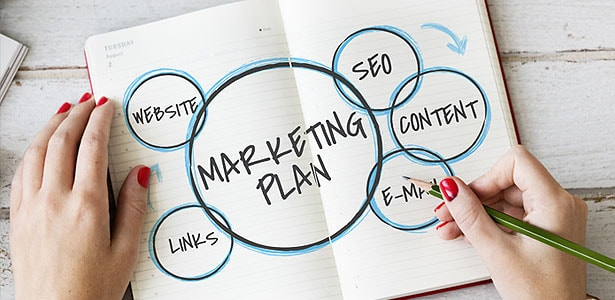 What is a marketing plan and how do I write one?