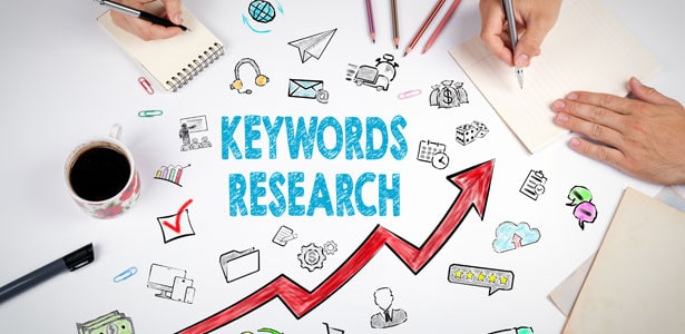 How can I write engaging AdWords ads?