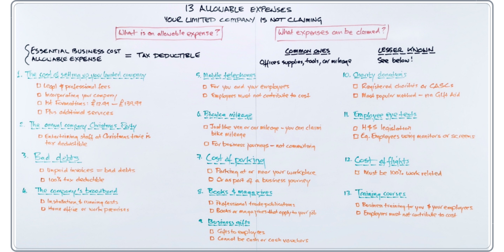 Image of whiteboard for the video '13 allowable expenses your limited is not claiming'